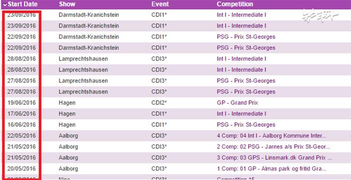 ▲ 정 씨의 경기 관련 기록을 확인할 수 있는 FEI database 홈페이지