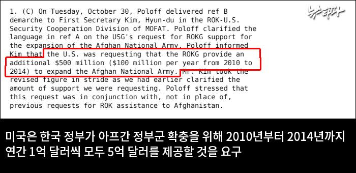 ▲ 2008년 10월 2일 주한 미 대사관 외교전문