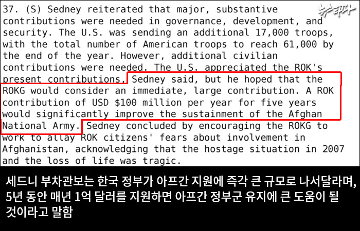 ▲ 2009년 3월 20일 주한 미 대사관 외교전문