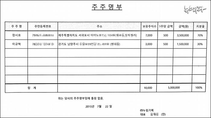 ▲ 영재센터 협력사 '누림기획'의 주주명부