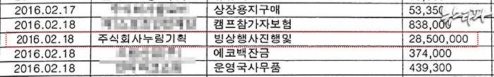 ▲ 영재센터 정산보고서(2015.12~2016.2) (출처:신동근의원실)