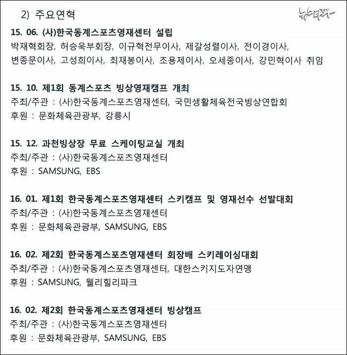 ▲ 영재센터가 GKL사회공헌재단에 제출한 사업신청서(출처:김태년의원실)