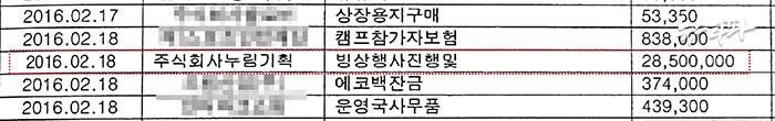 ▲ 영재센터 정산보고서 중 '자체부담금 지출 내역리스트' (출처:신동근의원실)