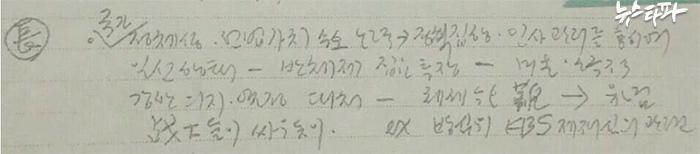 ▲ 2014년 9월 5일 메모