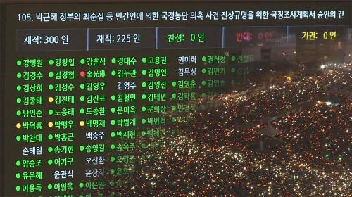 국회, '박근혜 탄핵' 본격화…주말엔 200만 촛불