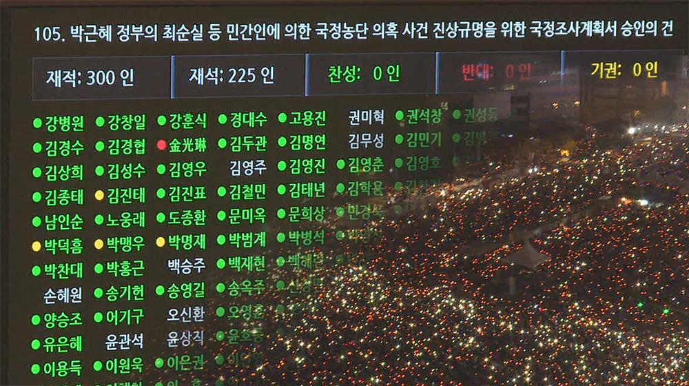 국회, '박근혜 탄핵' 본격화...주말엔 200만 촛불