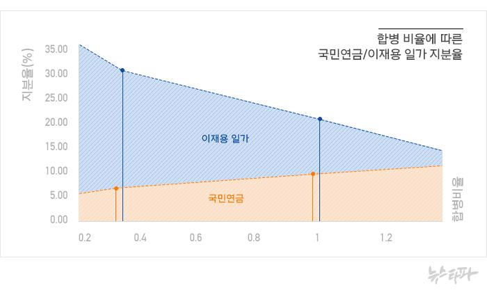 20161206-chart_04