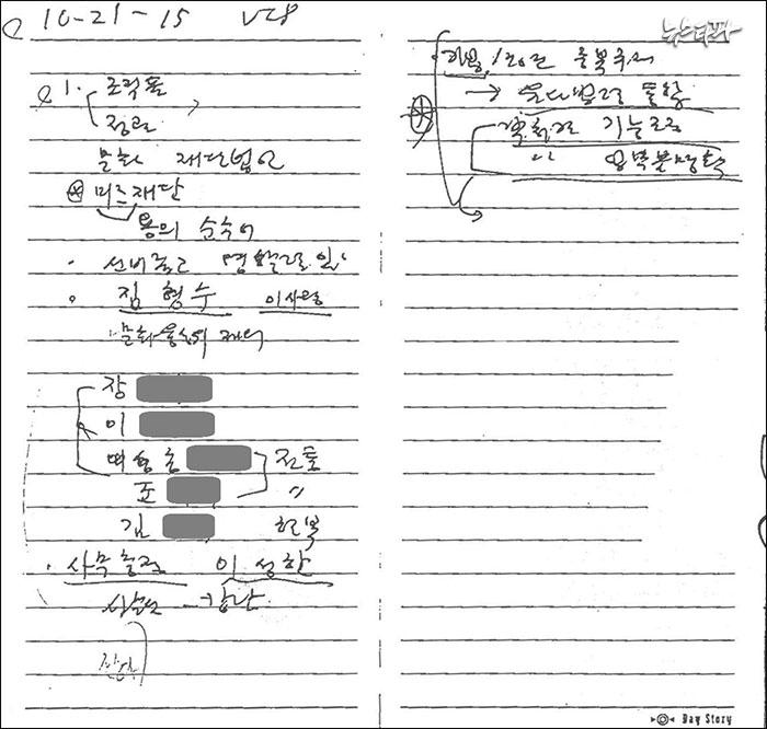 안종범 수첩(2015.10.21.일자)
