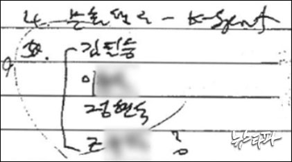 안종범 수첩(2015.12.25. 일자)