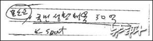 안종범 수첩(2016.1.10.일자)