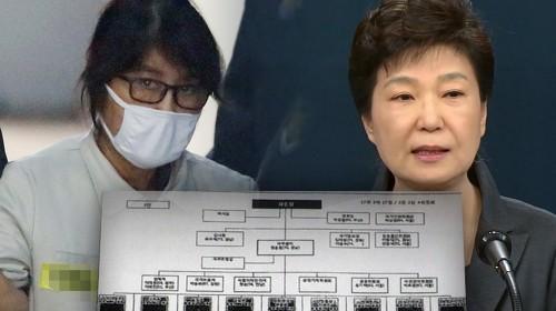 최순실 손에 들어간 박근혜 정부 '미완성 내각구성도'
