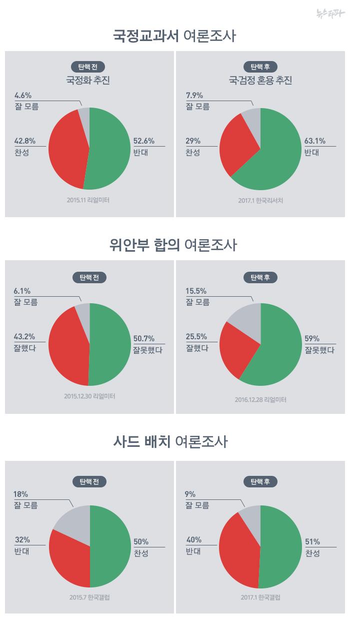 poll_V1