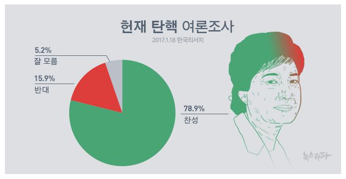 poll_V2