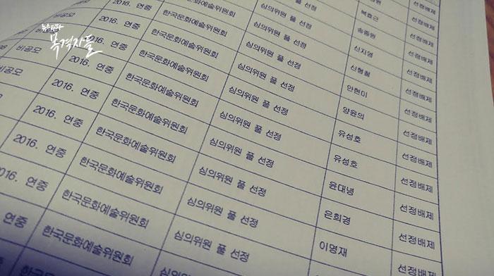 김기춘 등의 공소장 범죄일람표에 적시된 작가들에 대한 심의위원 배제 명단