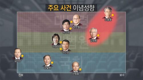 헌재 60일의 기록-박근혜 '심판의 날' 다가오다