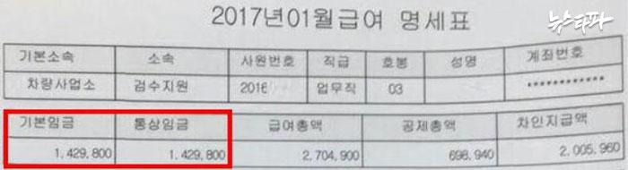 ※ 안전업무직 A씨의 1월 급여 명세표엔 통상임금이 1,429,800원으로 기본급만 계산돼 있다.