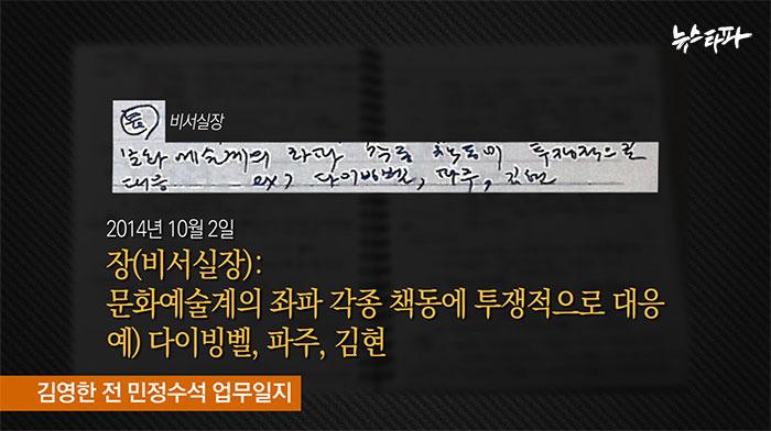 김영한 전 민정수석 업무일지 중