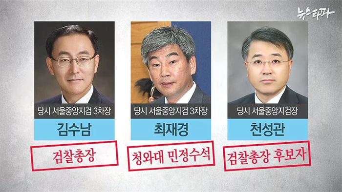 ▲ 미네르바 박대성 사건 수사검사