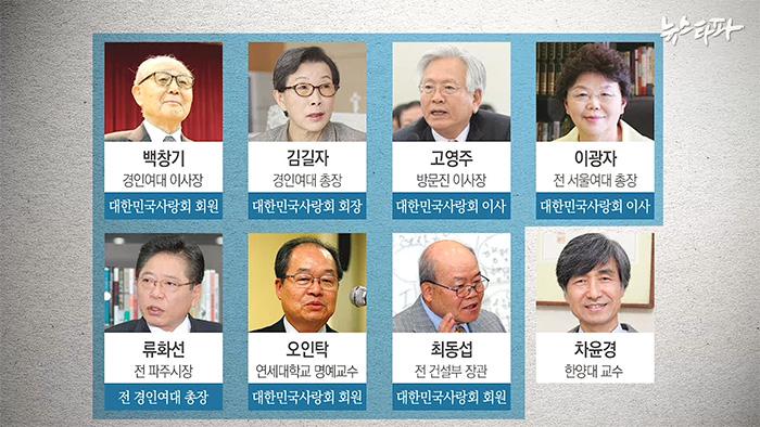 ▲ 경인여대의 이사회 구성. 대부분이 총장 부부와 관련이 있는 인사들이다.