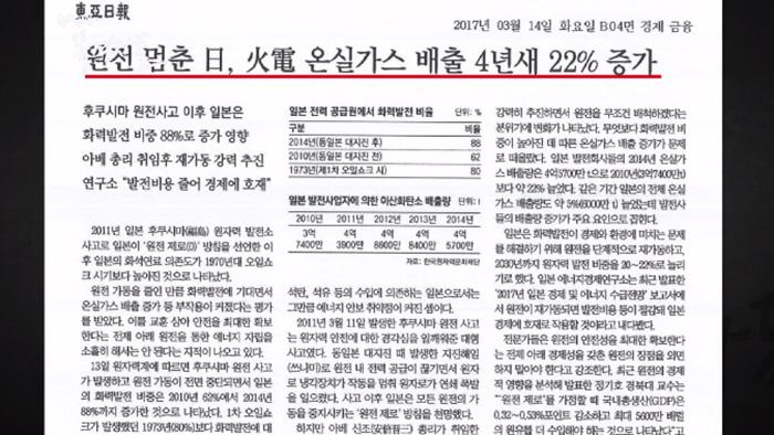 """▲ 2017년 3월 14일자 동아일보 기사. 제목은 """"원전 멈춘 日 화전 온실가스 배출 4년새 22% 증가"""" 이다."""