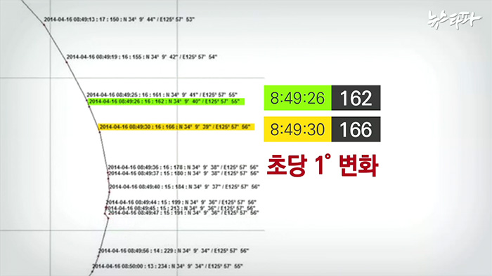 8시 49분 26초 직후 AIS 데이터
