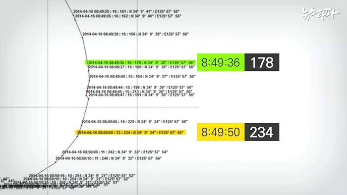 8시 49분 36초 이후 AIS 데이터