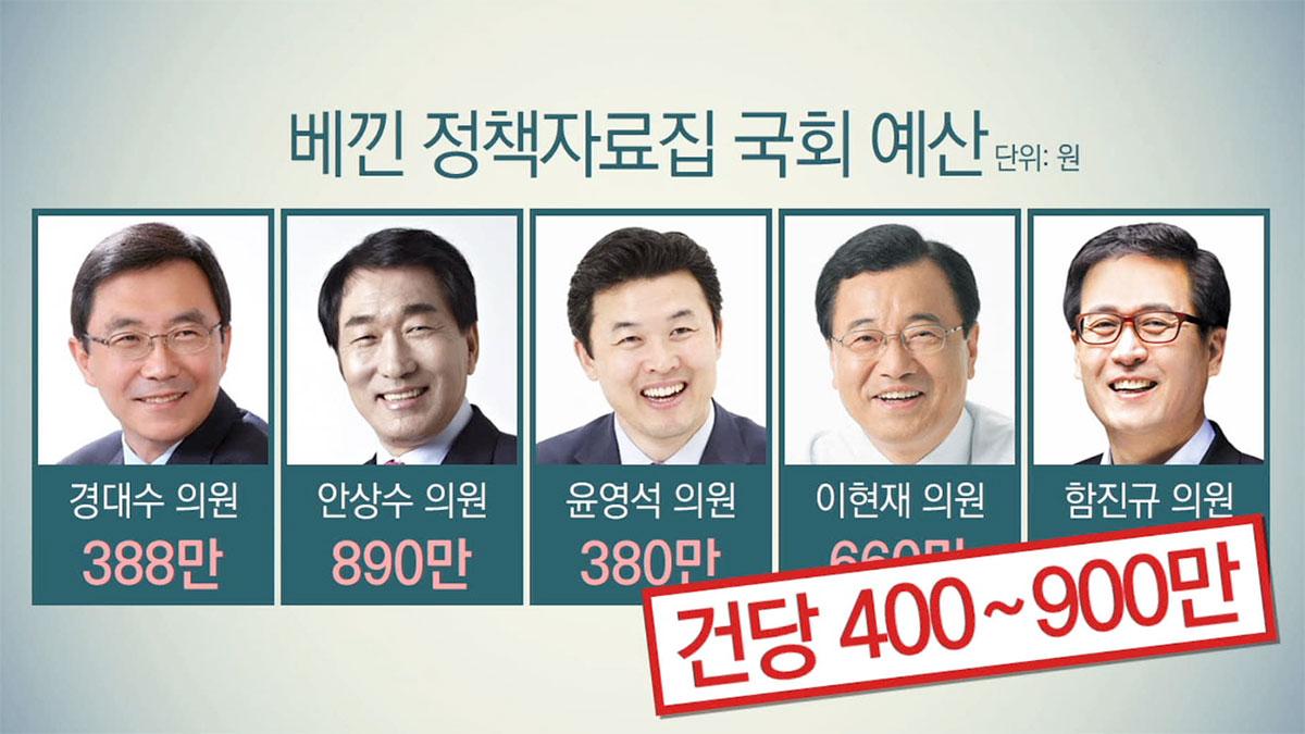 [국회개혁] 정책자료집 표절 현역의원 25명 확인, 명단 공개