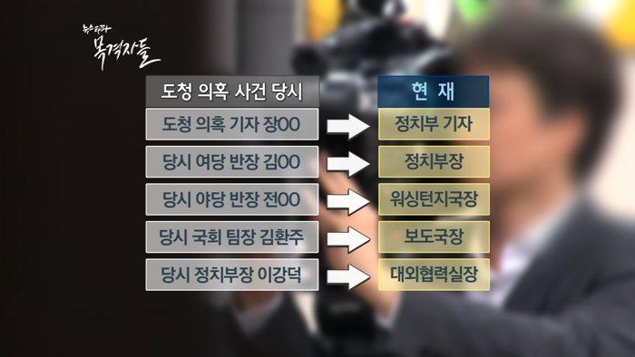 ▲ 도청 의혹 사건이 발생할 당시 KBS 정치부 기자들은 대부분 영전을 거듭했다.