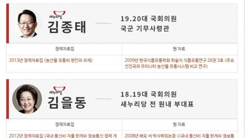 [국회개혁]19대 의원 표절 정책자료집 명단 공개