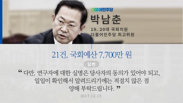 더불어민주당 박남춘 최고위원