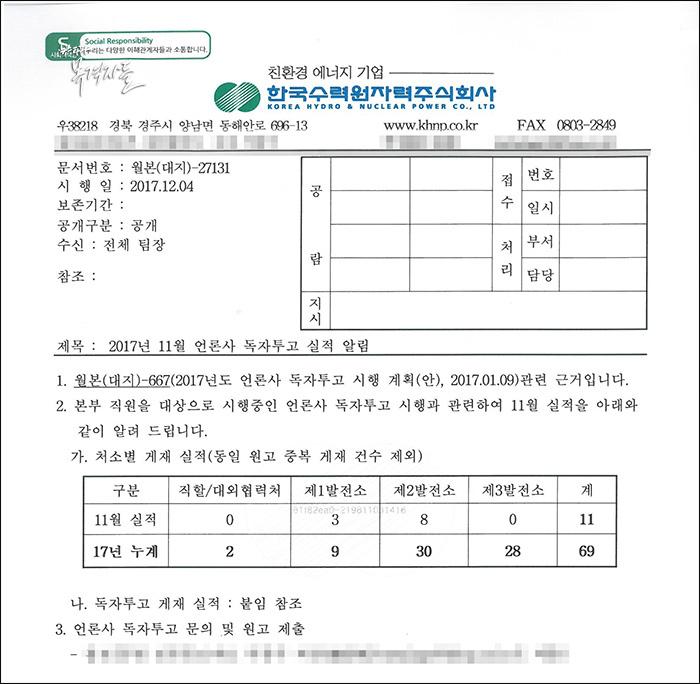 """▲ """"2017년 11월 언론사 독자투고 실적 알림""""이라는 제목의 한수원 내부 공문"""