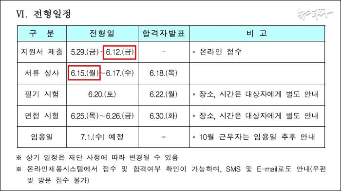 ▲시청자미디어재단 2015년 신입사원 전형 일정. 6월 12일 지원서 제출을 마감했고, 3일 뒤(6월 15일) 서류 심사를 시작했다.
