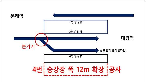 2016년 현재 신도림역(자료출처: 서울메트로)